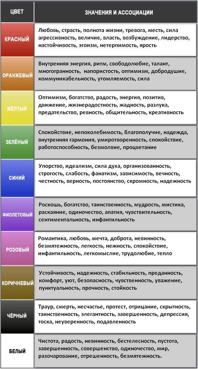 Серый цвет в психологии значение и влияние
