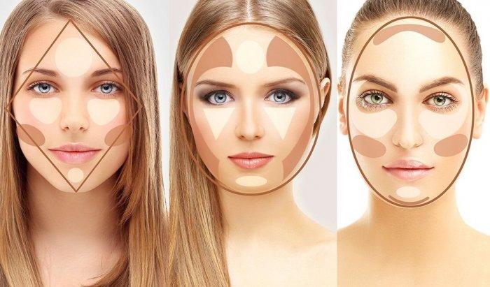 Выравнивание тона  кожи тональным кремом