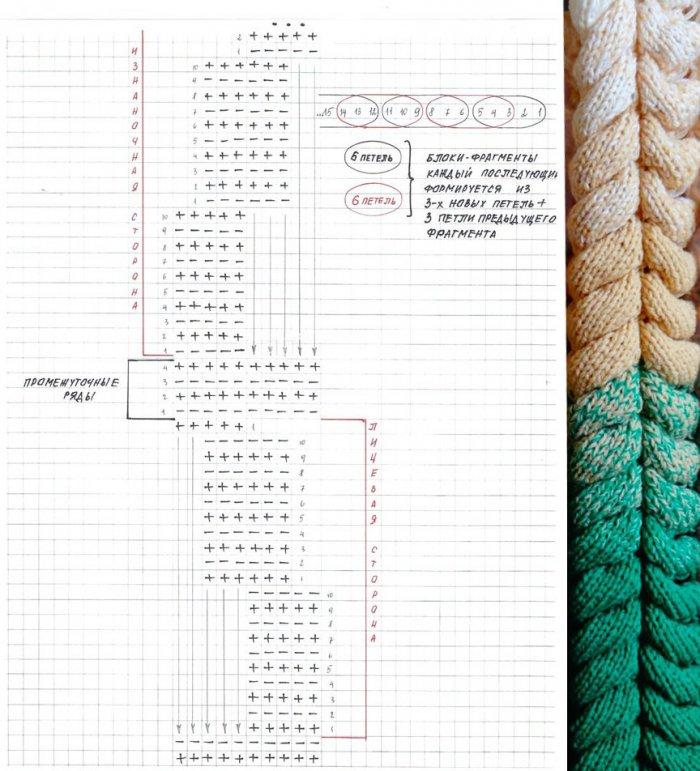 1522145231_viazanie Кардиган спицами 35 моделей с описанием и схемами, Вязание для женщин