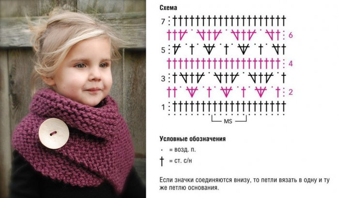 1522405868_65 Связать детский шарф спицами: для девочки, шарф снуд для мальчика, описание, схемы