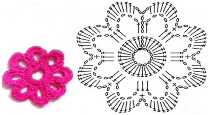 Цветок с полыми лепестками