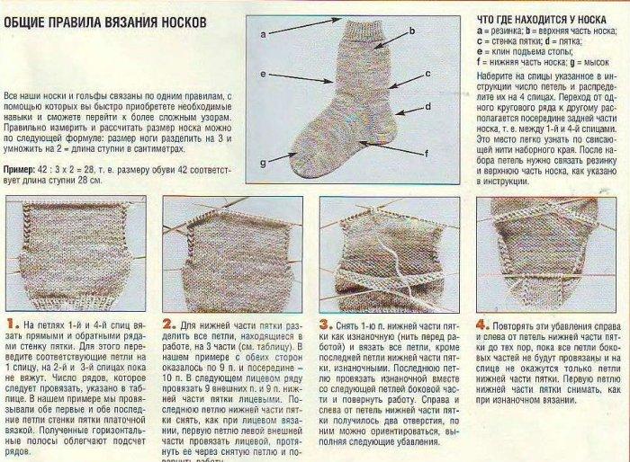 1524041978_8g Поиск на Постиле: носки с узором спицами