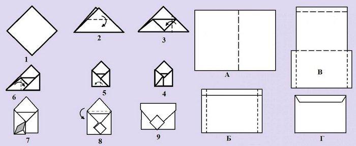 Схемы конвертов