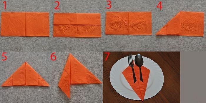 Способы складывания бумажных салфеток