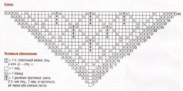 Схема вязания ажурного бактуса