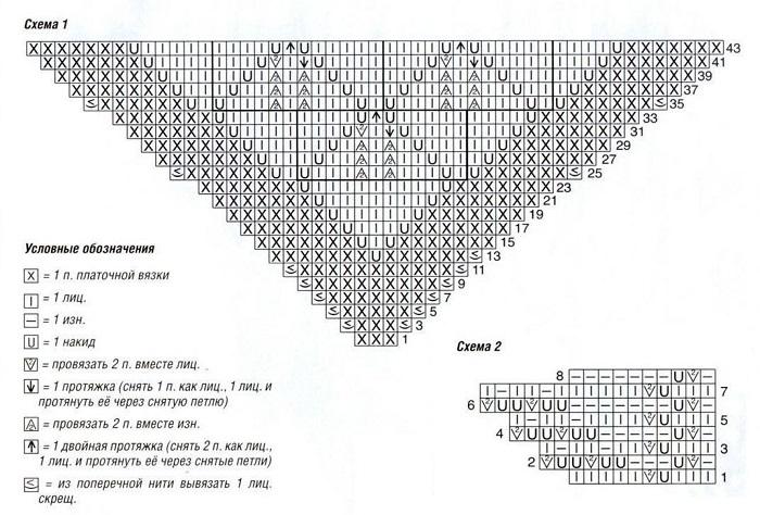 Бактус с двумя схемами вязания
